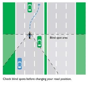 Peta Blind Spot